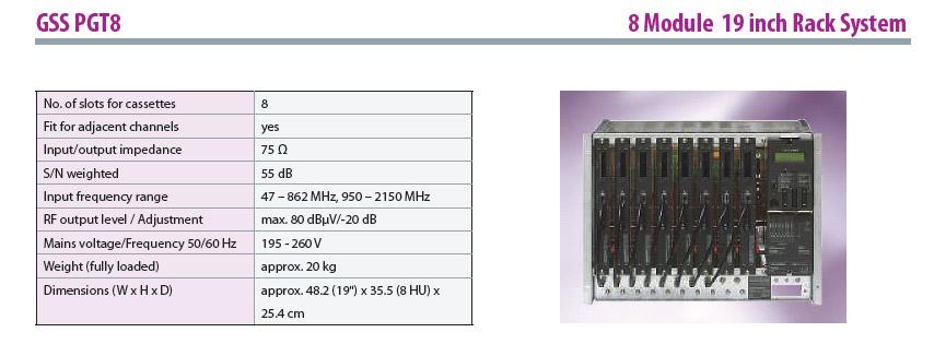 8 Module 19 inch Rack System