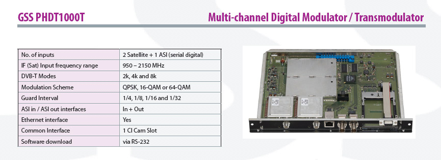 Multi-channel Digital Modulator