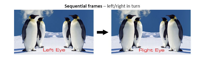 Sequential frames – left/right in turn