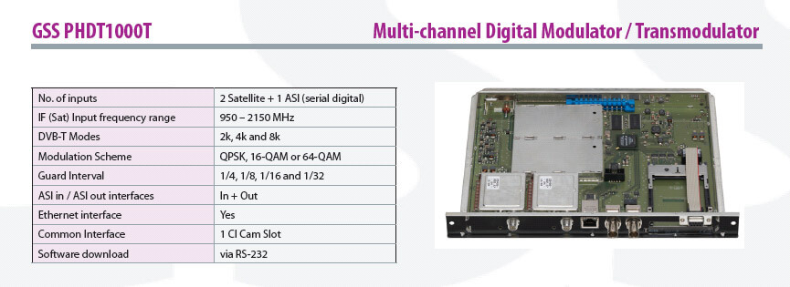 Multi-channel Digital Modulator Transmodulator at Picture Perfect