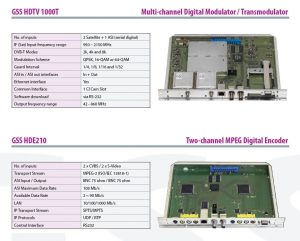 digital modulation devices at Picture Perfect